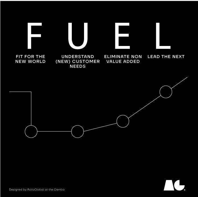 Fuel la gasolina del futuro